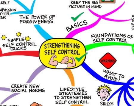 self-control-detail